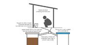 sanitation india outlet july thumb