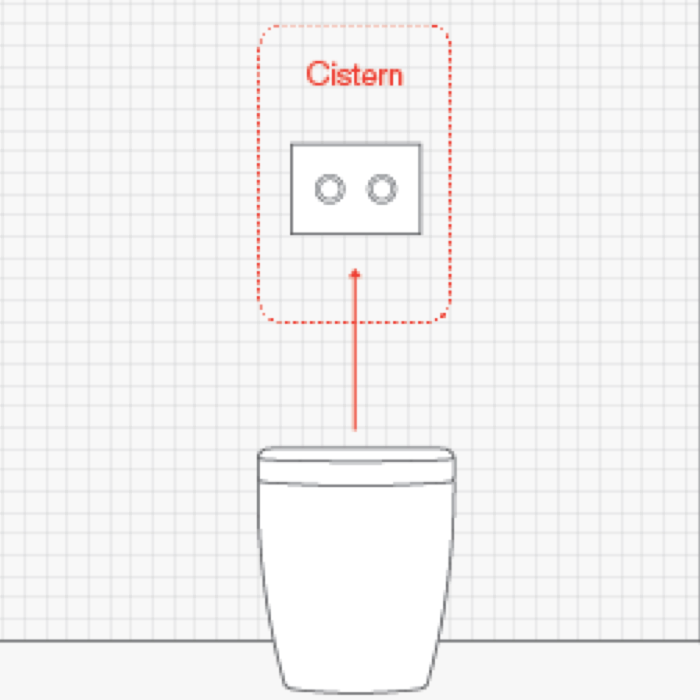 Cistern sketch